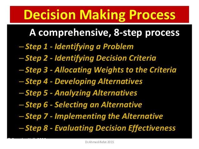 A comprehensive, 8-step process –Step 1 - Identifying a Problem –Step 2 - Identifying Decision Criteria –Step 3 - Allocati...
