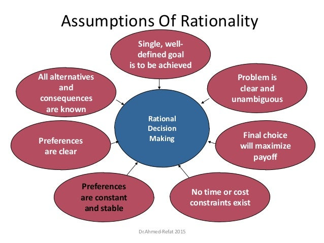 Assumptions Of Rationality Rational Decision Making Problem is clear and unambiguous Single, well- defined goal is to be a...