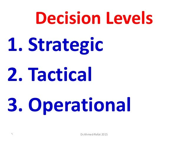 Decision Levels 1. Strategic 2. Tactical 3. Operational Dr.Ahmed-Refat 20156