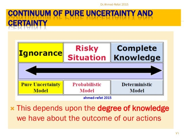 CONTINUUM OF PURE UNCERTAINTY AND CERTAINTY  This depends upon the degree of knowledge we have about the outcome of our a...