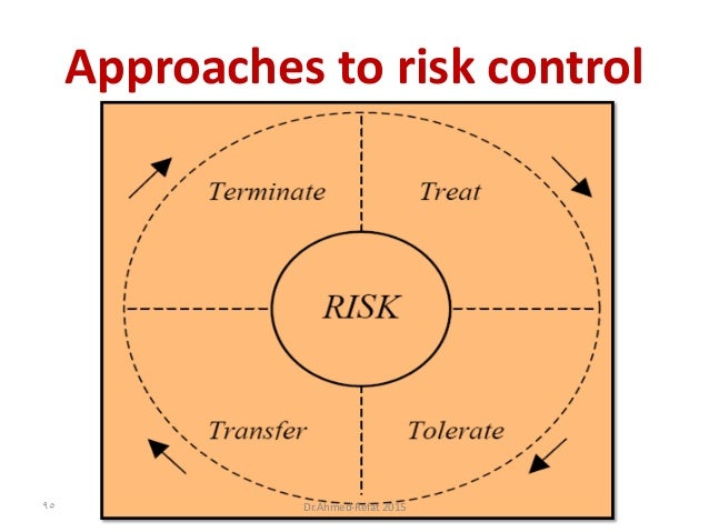 Approaches to risk control 95 Dr.Ahmed-Refat 2015