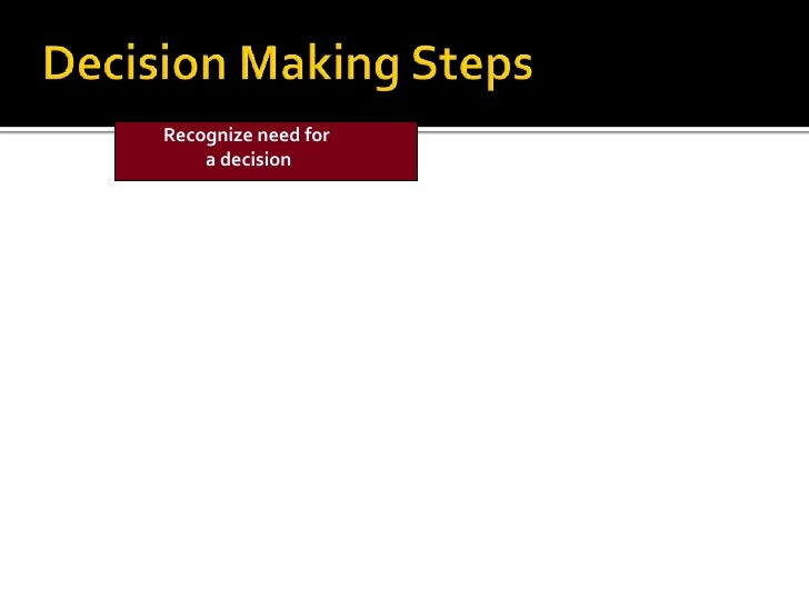 applied managerial decision making Academic resource containing a plethora of information pertaining to operations research and decision-making the purpose of this page is to provide resources in the rapidly growing area of decision-making process decisions are the heart of success and at times there are critical moments when.