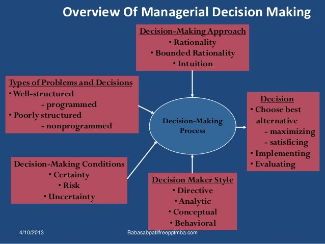 Technology Management Decisions: Internetautomation