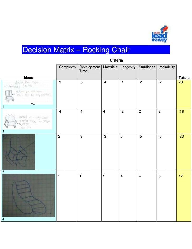 Decision Matrix – Rocking Chair                                          Criteria              Complexity Development Mate...