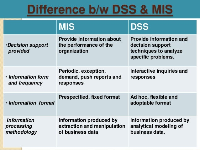 similarities and differences between decision support systems and executive information systems Executive information systems, and decision support to demonstrate the differences between the two systems: an executive support system is a computer-based.