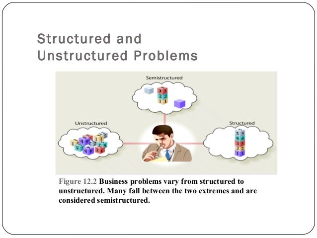 structured and unstructured decision What are structured decisions and unstructured decisions structured decisions: are the routine and typically repetitive decisions often taken at the operational management level.
