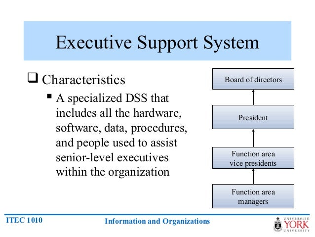 executive support system Decision support systems marek j druzdzel and roger r flynn decision systems laboratory school of information sciences and intelligent systems program.
