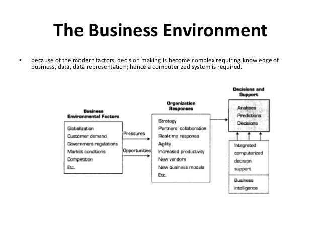 Support systems and business intelligence essay