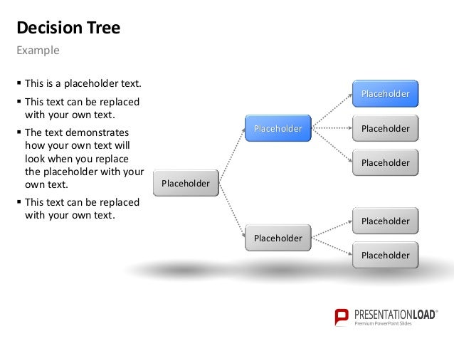 Decision Tree PowerPoint Template ...  Decision Chart Template