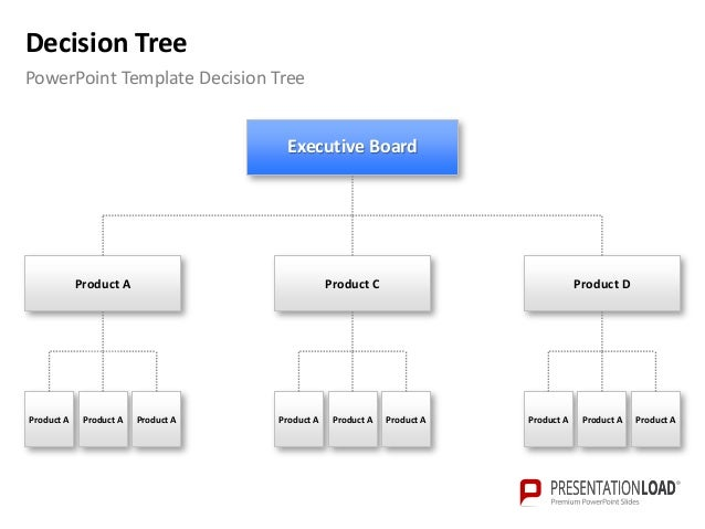 Decision Tree ...  Decision Chart Template