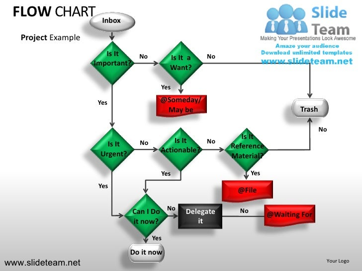 Decision Tree Flow Chart Powerpoint Ppt Templates