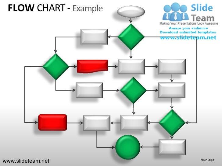 decision tree flow chart powerpoint presentation templates swim lane process template flow chart examplewww slideteam net your logo