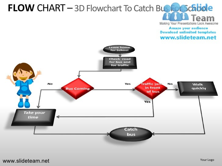 Decision tree flow chart powerpoint presentation templates – Decision Flow Chart Template