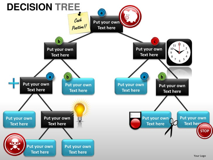 Powerpoint decision tree template powerpoint decision tree chart decision tree powerpoint presentation templates powerpoint decision tree template ccuart Choice Image