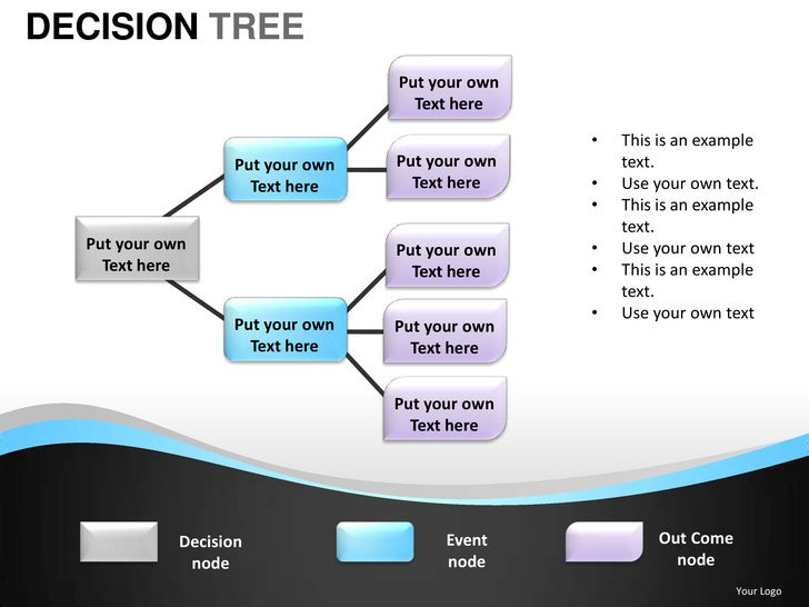 Decision Tree Powerpoint Presentation Templates - Strategy tree template