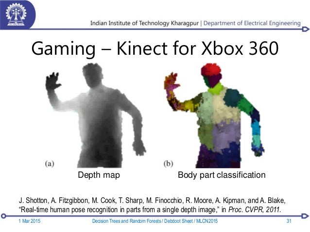 Gaming – Kinect for Xbox 360 Depth map Body part classification J. Shotton, A. Fitzgibbon, M. Cook, T. Sharp, M. Finocchio...