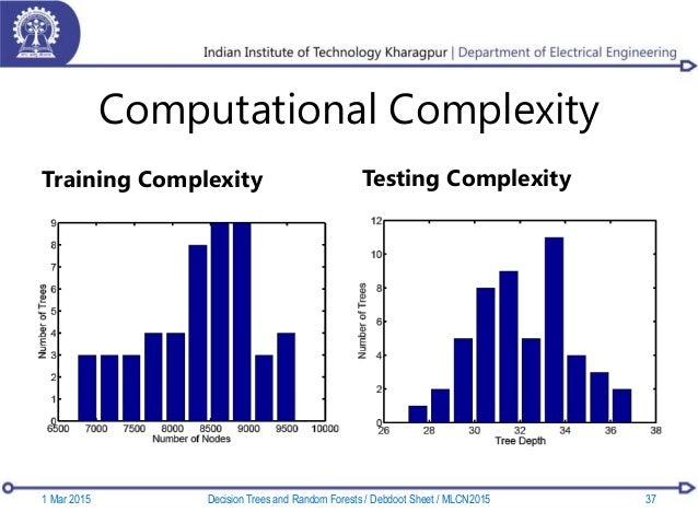 Computational Complexity Training Complexity Testing Complexity 1 Mar 2015 37Decision Trees and Random Forests / Debdoot S...