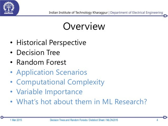 Overview • Historical Perspective • Decision Tree • Random Forest • Application Scenarios • Computational Complexity • Var...