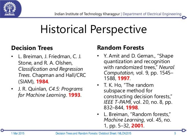 Historical Perspective Decision Trees • L. Breiman, J. Friedman, C. J. Stone, and R. A. Olshen, Classification and Regress...