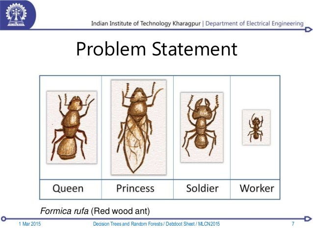 Problem Statement 1 Mar 2015 7Decision Trees and Random Forests / Debdoot Sheet / MLCN2015 Formica rufa (Red wood ant)
