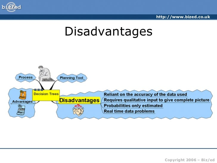 Decision trees notes advantages 10 ccuart Image collections