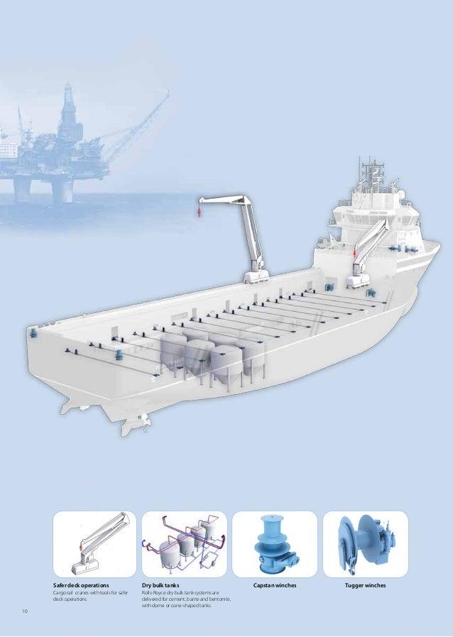 Deck Machinery Brochure