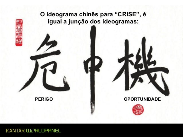 """PERIGO OPORTUNIDADE O ideograma chinês para """"CRISE"""", é igual a junção dos ideogramas:"""