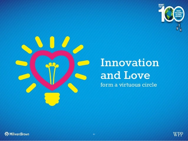 21 Innovation and Love form a virtuous circle