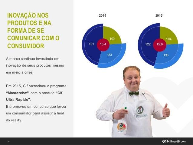 INOVAÇÃO NOS PRODUTOS E NA FORMA DE SE COMUNICAR COM O CONSUMIDOR 30 A marca continua investindo em inovação de seus produ...