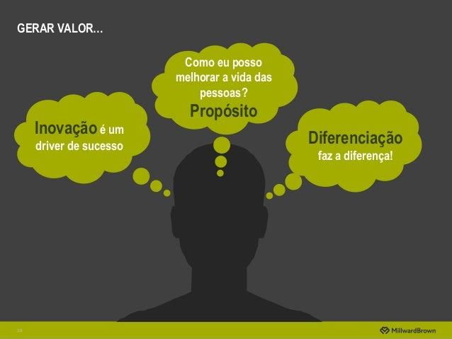 GERAR VALOR… 38 Inovação é um driver de sucesso Diferenciação faz a diferença! Como eu posso melhorar a vida das pessoas? ...