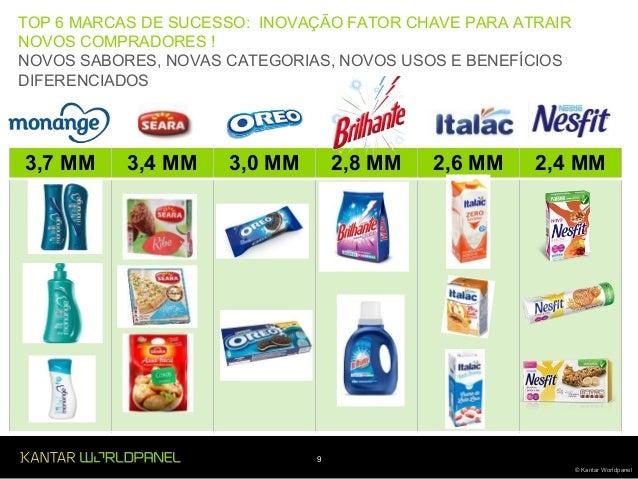 9 © Kantar Worldpanel 3,7 MM 3,4 MM 3,0 MM 2,8 MM 2,6 MM 2,4 MM TOP 6 MARCAS DE SUCESSO: INOVAÇÃO FATOR CHAVE PARA ATRAIR ...