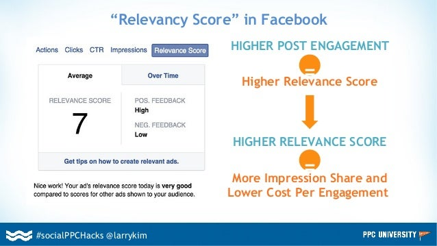 Quality Score & Ad Impression Share A TYPICAL TWITTER CAMPAIGN FEWER AND FEWER AD IMPRESSIONS AS THE CAMPAIGN AGES! #socia...