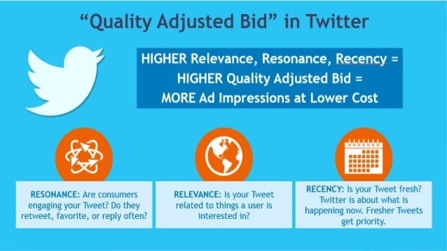 High QS (Great!) • High Ad Impression Share • Low Cost Per Engagement • More Qualified People! Low QS (Terrible!) • Low Ad...
