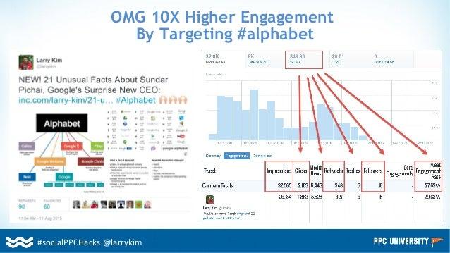 Demographic Ad Targeting in Twitter #socialPPCHacks @larrykim