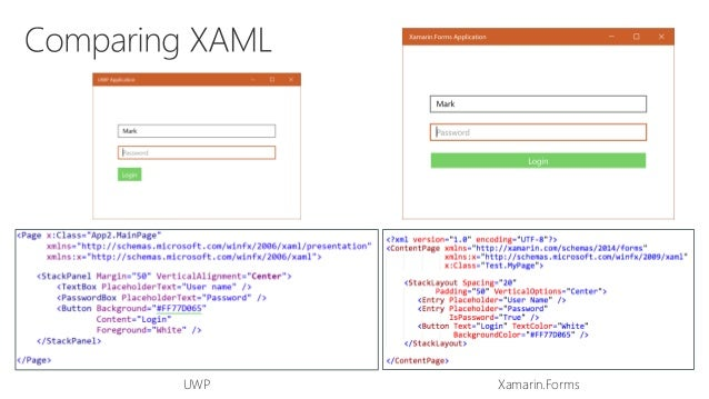 Desktop Developer's Guide to Mobile with Visual Studio Tools for Xama…
