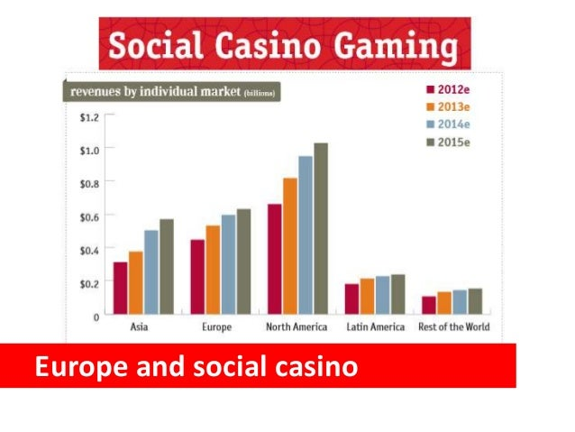 Europe and social casino