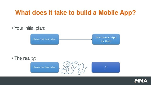 Building your mobile app budget planning and best practices for House construction app