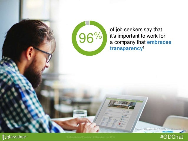 #GDChat of job seekers say that it's important to work for a company that embraces transparency1 Source: 1 Glassdoor U.S. ...