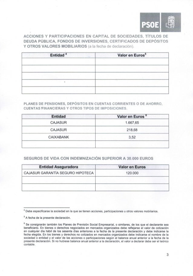 DECLARACIÓN DE BIENES Y DE LA RENTA DE MANOLO LOZANO