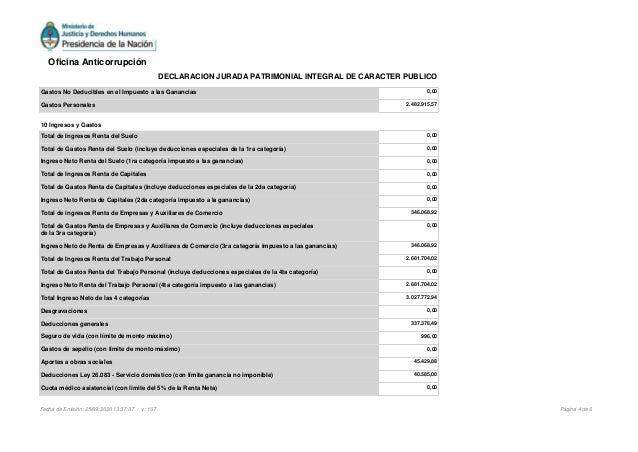 Gastos No Deducibles en el Impuesto a las Ganancias 0,00 Gastos Personales 2.482.915,57 10 Ingresos y Gastos Total de Ingr...