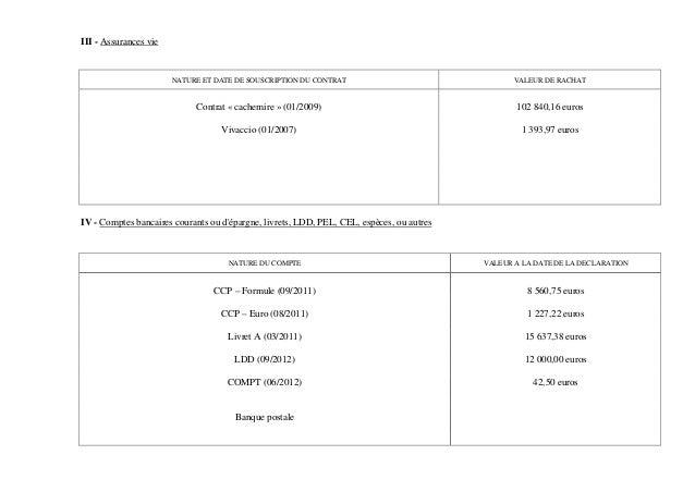 III - Assurances vieNATURE ET DATE DE SOUSCRIPTION DU CONTRAT VALEUR DE RACHATContrat « cachemire » (01/2009) 102 840,16 e...