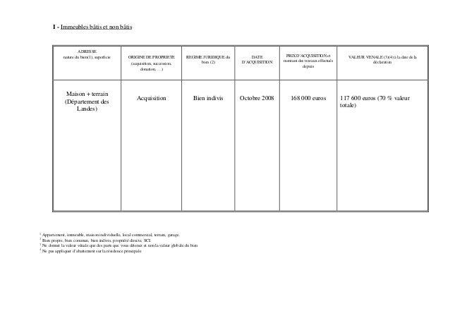 Déclaration patrimoine : Cécile Duflot Slide 2