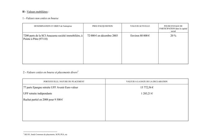 II - Valeurs mobilières :1 - Valeurs non cotées en bourse               DENOMINATION ET OBJET de lentreprise              ...