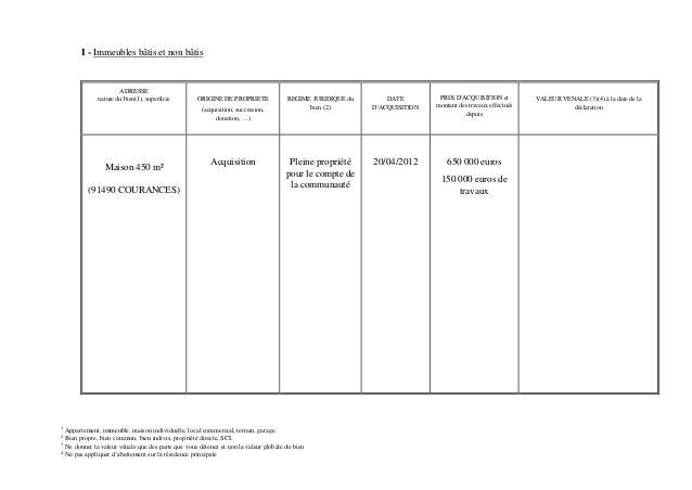 I - Immeubles bâtis et non bâtisADRESSEnature du bien(1), superficie ORIGINE DE PROPRIETE(acquisition, succession,donation...