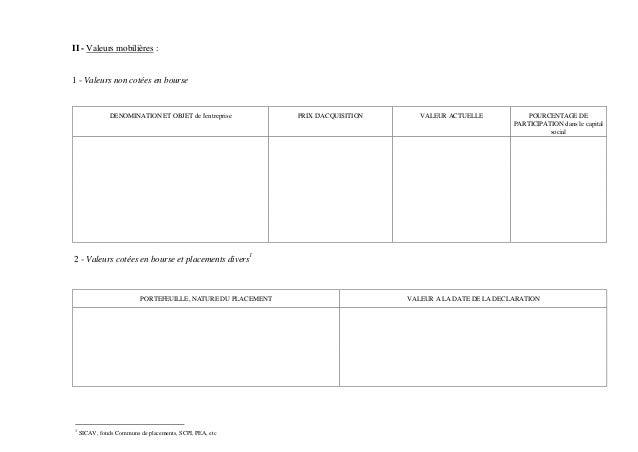II - Valeurs mobilières :1 - Valeurs non cotées en bourseDENOMINATION ET OBJET de lentreprise PRIX DACQUISITION VALEUR ACT...