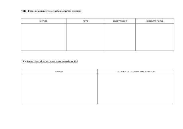 VIII - Fonds de commerce ou clientèles, charges et officesNATURE ACTIF ENDETTEMENT RESULTAT FISCALIX - Autres biens, dont ...