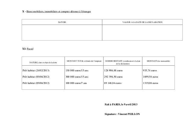 X - Biens mobiliers, immobiliers et comptes détenus à létrangerNATURE VALEUR A LA DATE DE LA DECLARATIONXI- PassifNATURE, ...