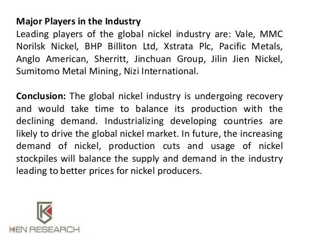 Nickel-Based Super Alloys Market, North America Nickel