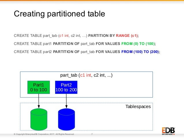 © Copyright EnterpriseDB Corporation, 2017. All Rights Reserved. 7 CREATE TABLE part_tab (c1 int, c2 int, …) PARTITION BY ...
