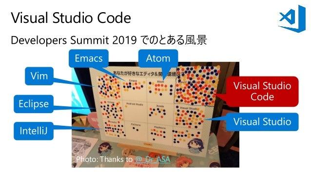 de:code 2019 DT06 vs-show どっちのVSショー